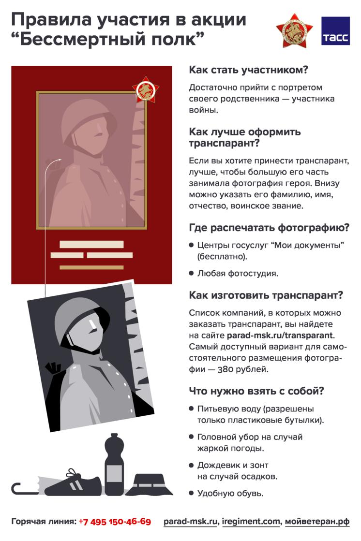 Где пройдет «Бессмертный полк» в Москве